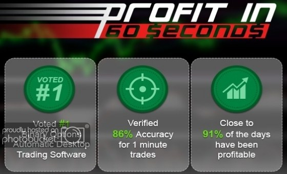 profit in 60 seconds review website screenshot