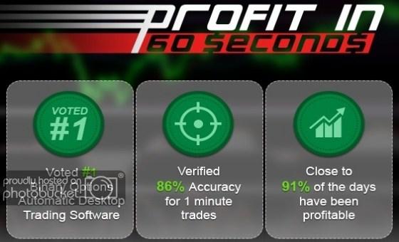 profit in 60 seconds review website screenshot