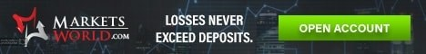 Top US Friendly Regulated Binary Options Broker MarketsWorld